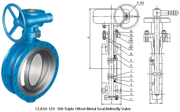 5 Pipe Size Aluminum 30 psi Milwaukee Valve Wafer-Style Butterfly Valve